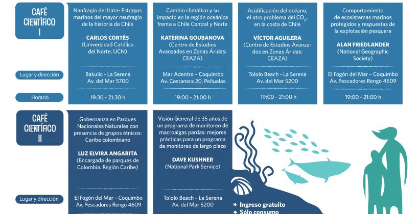 Congreso Internacional de Áreas Marinas Protegidas programa actividades gratuitas para la comunidad