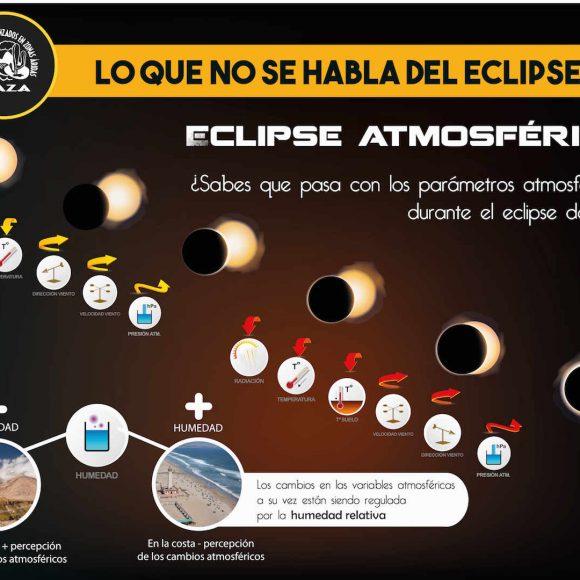 Infografías #LoquenosehabladelEclipse: ¿Efectos en organismos marinos, plantas y en la atmósfera?