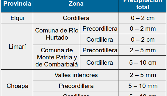 Pronostican precipitaciones en la precordillera y cordillera de la Región de Coquimbo